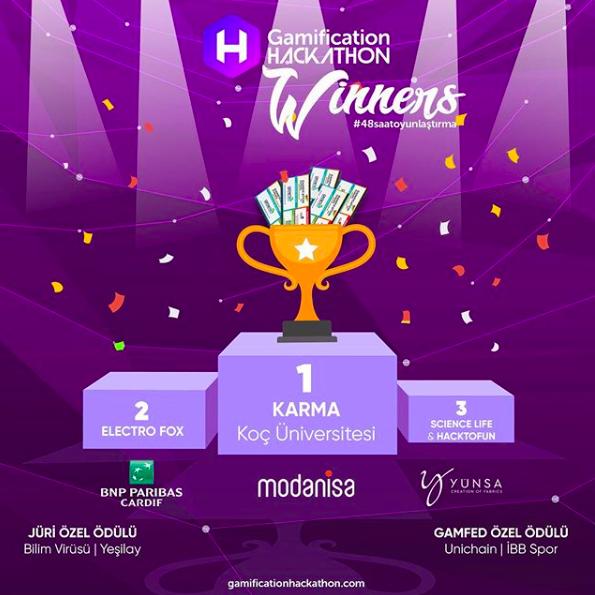 2.Gamification Hackathon  27-28-29 Eylül'de BUG Galata'da gerçekleşti!